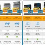 Быстрый SSD хостинг в Европе